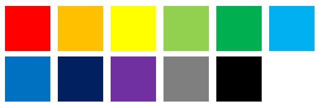 mapa myśli - kolory